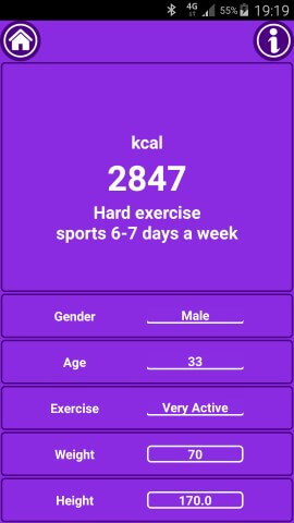 Fit Mark-Fitness Calculator Daily Calorie Needs